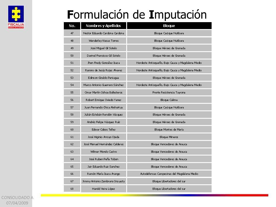 Formulación de Imputación CONSOLIDADO A 07/04/2009
