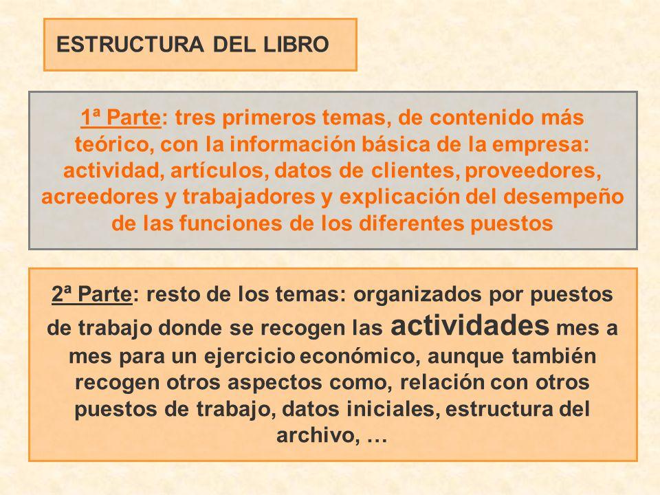 1ª Parte: tres primeros temas, de contenido más teórico, con la información básica de la empresa: actividad, artículos, datos de clientes, proveedores