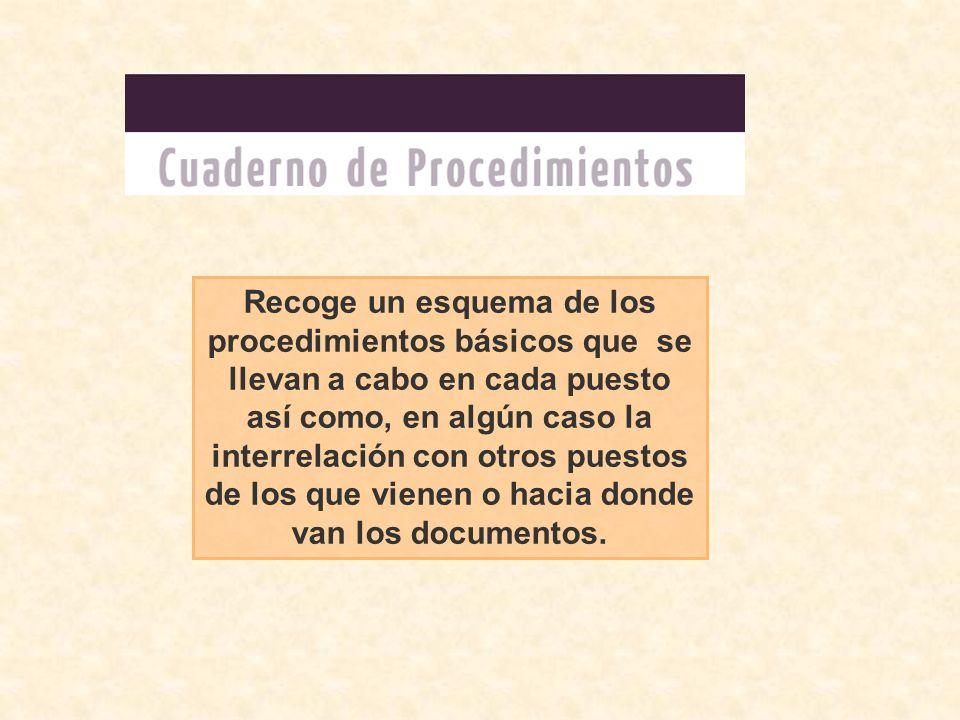 Recoge un esquema de los procedimientos básicos que se llevan a cabo en cada puesto así como, en algún caso la interrelación con otros puestos de los