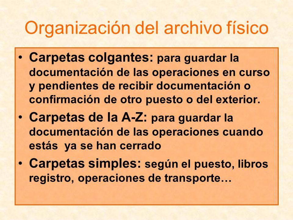 Organización del archivo físico Carpetas colgantes: para guardar la documentación de las operaciones en curso y pendientes de recibir documentación o