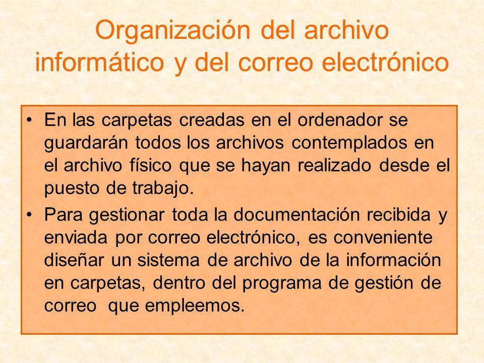 Organización del archivo informático y del correo electrónico En las carpetas creadas en el ordenador se guardarán todos los archivos contemplados en