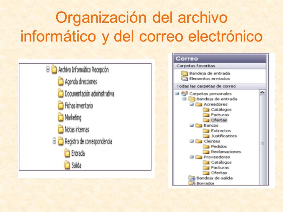 Organización del archivo informático y del correo electrónico