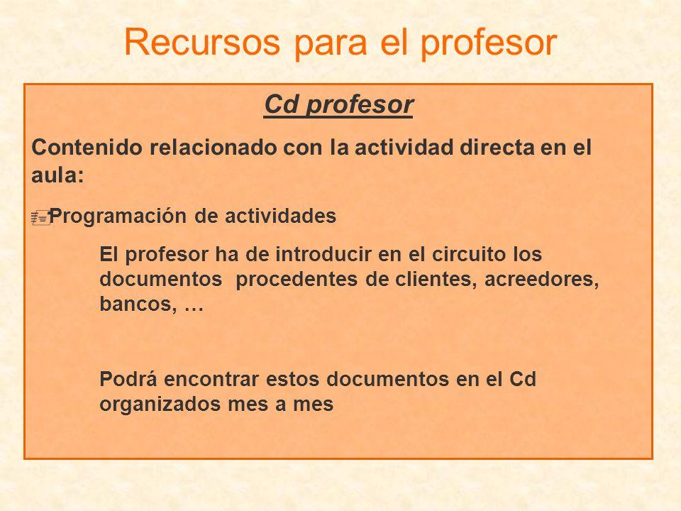 Cd profesor Contenido relacionado con la actividad directa en el aula: Programación de actividades El profesor ha de introducir en el circuito los doc