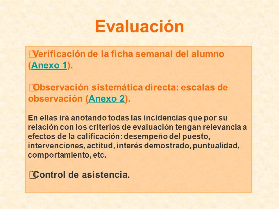 Verificación de la ficha semanal del alumno (Anexo 1).Anexo 1 Observación sistemática directa: escalas de observación (Anexo 2).Anexo 2 En ellas irá a
