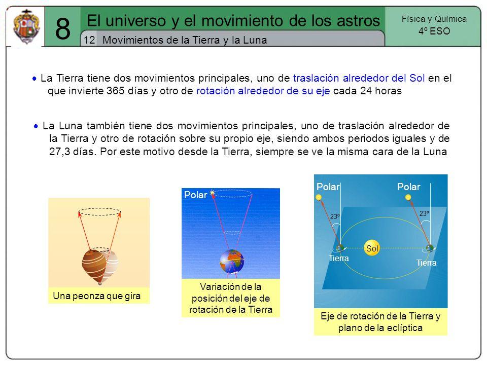 Eje de rotación de la Tierra y plano de la eclíptica Variación de la posición del eje de rotación de la Tierra Una peonza que gira Movimientos de la T