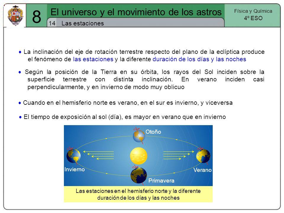 Las estaciones en el hemisferio norte y la diferente duración de los días y las noches Las estaciones14 El universo y el movimiento de los astros Físi