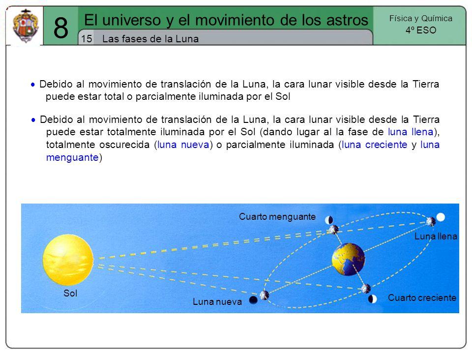 Las fases de la Luna15 El universo y el movimiento de los astros Física y Química 4º ESO 8 Debido al movimiento de translación de la Luna, la cara lun