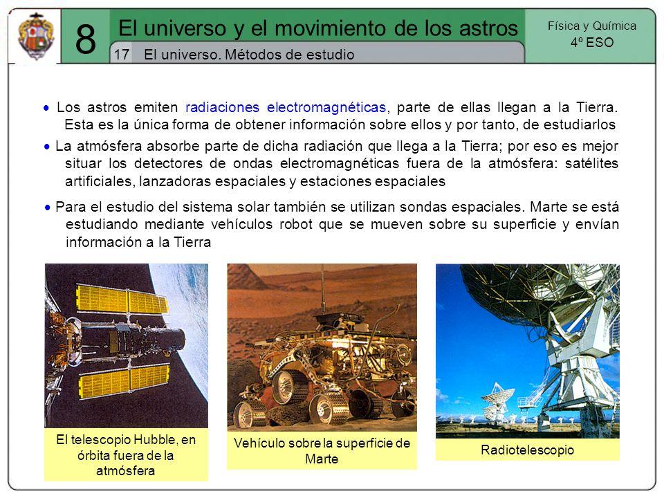 El universo. Métodos de estudio17 El universo y el movimiento de los astros Física y Química 4º ESO 8 Vehículo sobre la superficie de Marte Radioteles