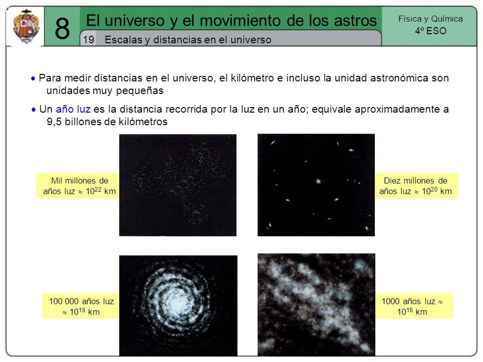 Escalas y distancias en el universo19 El universo y el movimiento de los astros Física y Química 4º ESO 8 Un año luz es la distancia recorrida por la