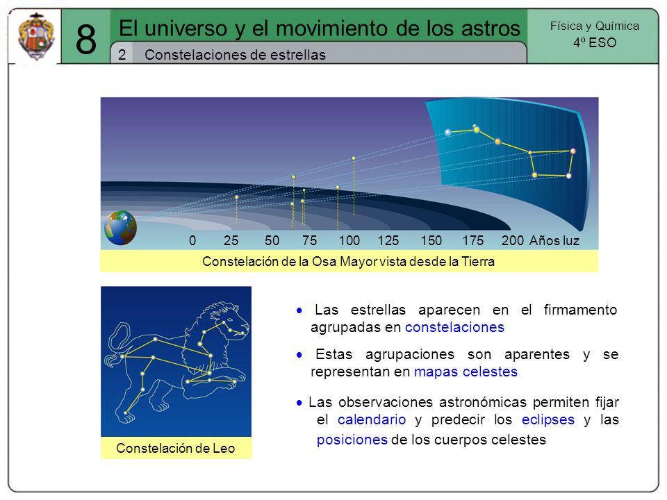 Constelaciones de estrellas2 El universo y el movimiento de los astros Física y Química 4º ESO 8 Las estrellas aparecen en el firmamento agrupadas en