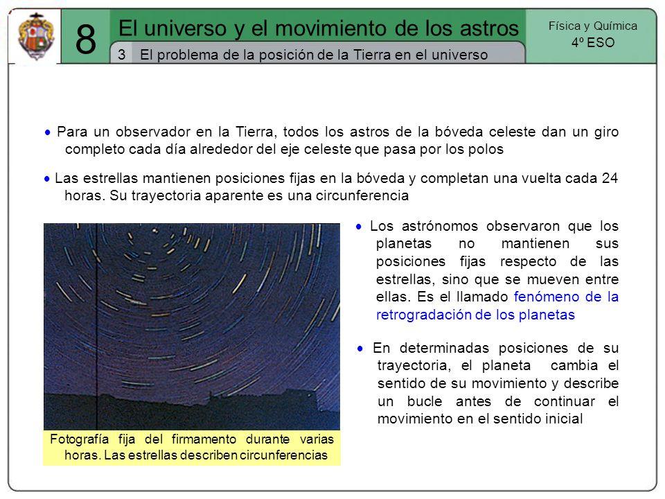 El problema de la posición de la Tierra en el universo3 El universo y el movimiento de los astros Física y Química 4º ESO 8 Para un observador en la T