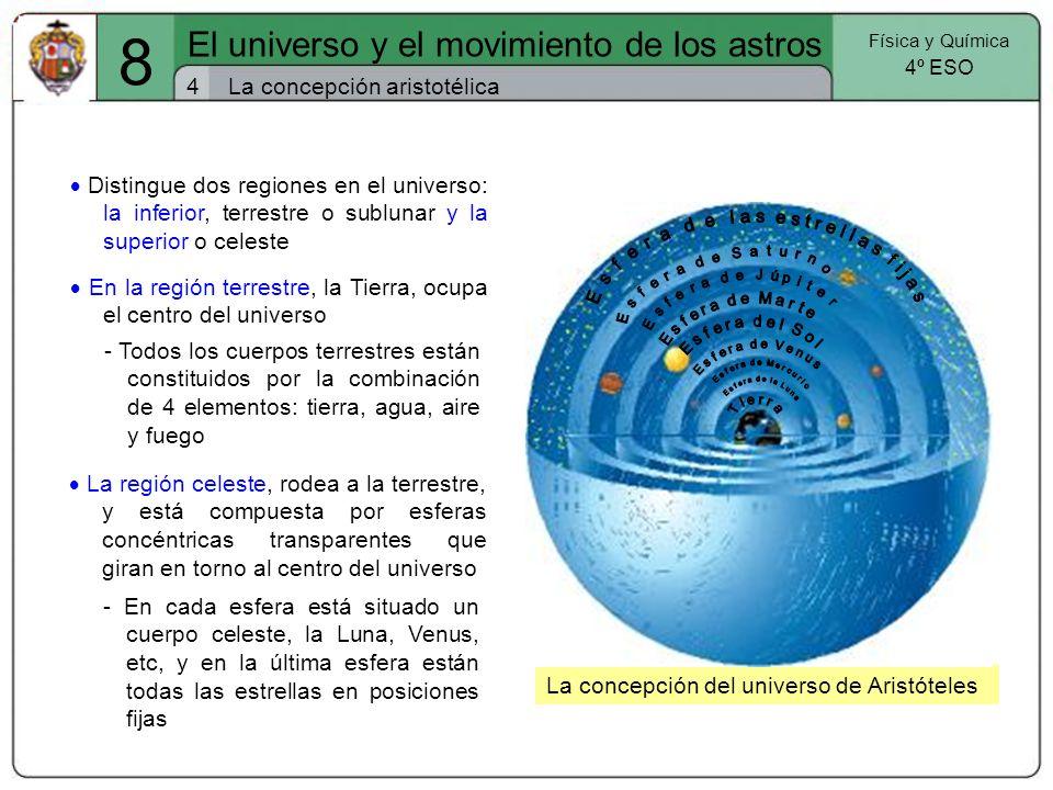 La concepción del universo de Aristóteles La concepción aristotélica4 El universo y el movimiento de los astros Física y Química 4º ESO 8 Distingue do