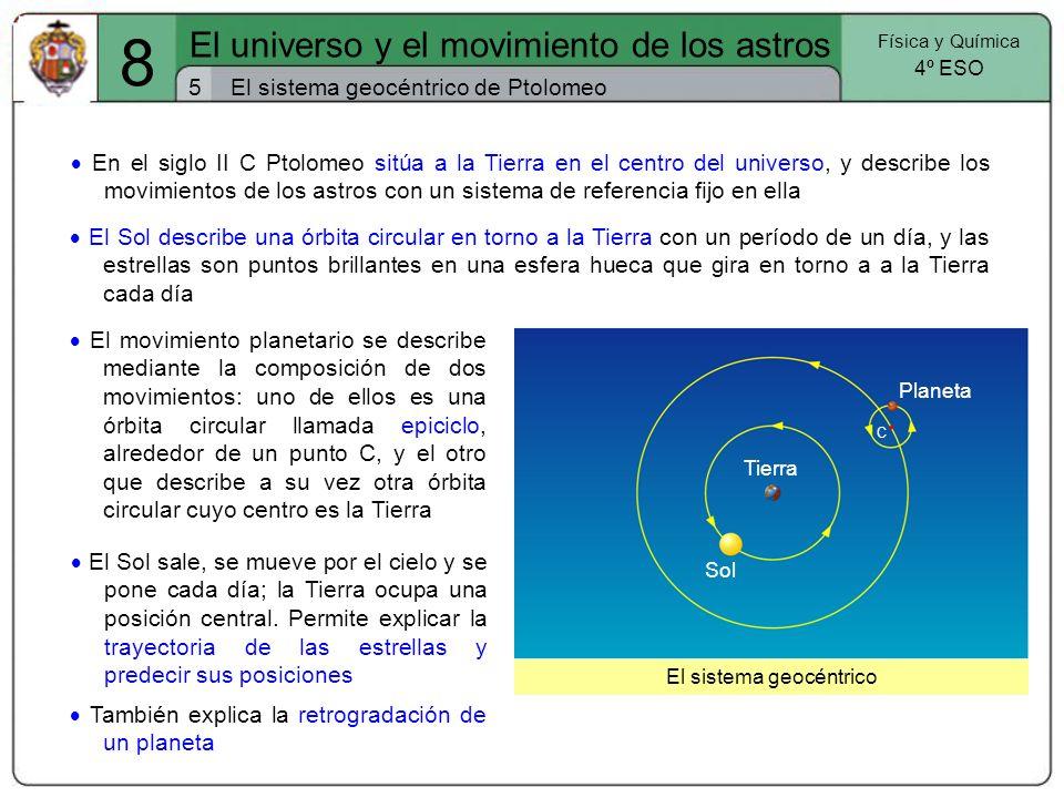 El sistema geocéntrico de Ptolomeo5 El universo y el movimiento de los astros Física y Química 4º ESO 8 En el siglo II C Ptolomeo sitúa a la Tierra en
