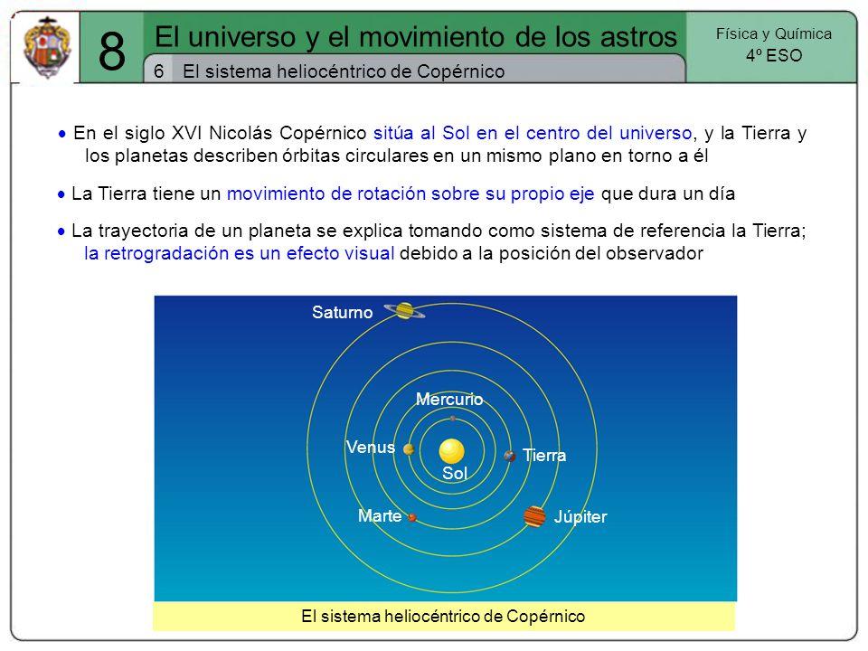 El sistema heliocéntrico de Copérnico6 El universo y el movimiento de los astros Física y Química 4º ESO 8 En el siglo XVI Nicolás Copérnico sitúa al