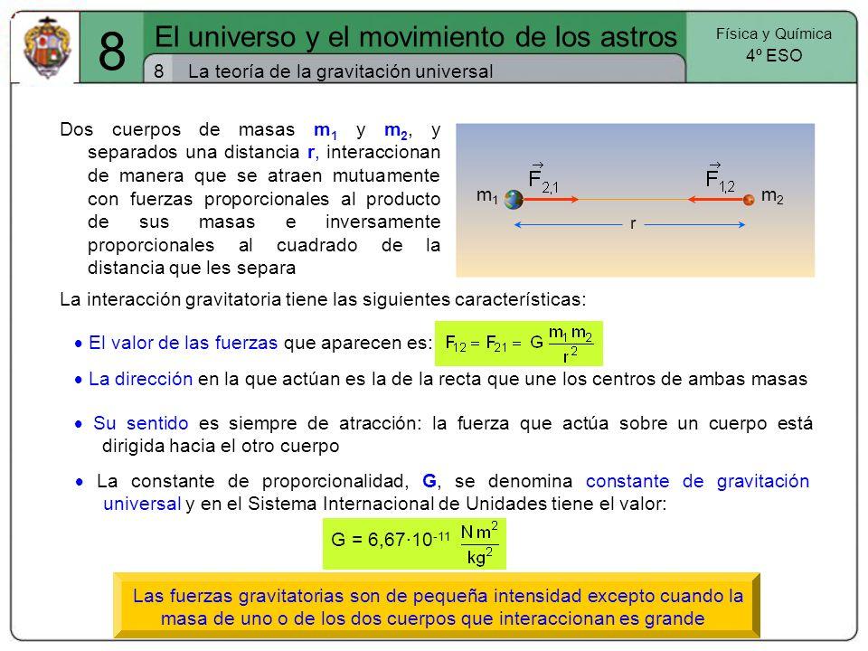 La teoría de la gravitación universal8 El universo y el movimiento de los astros Física y Química 4º ESO 8 Dos cuerpos de masas m 1 y m 2, y separados