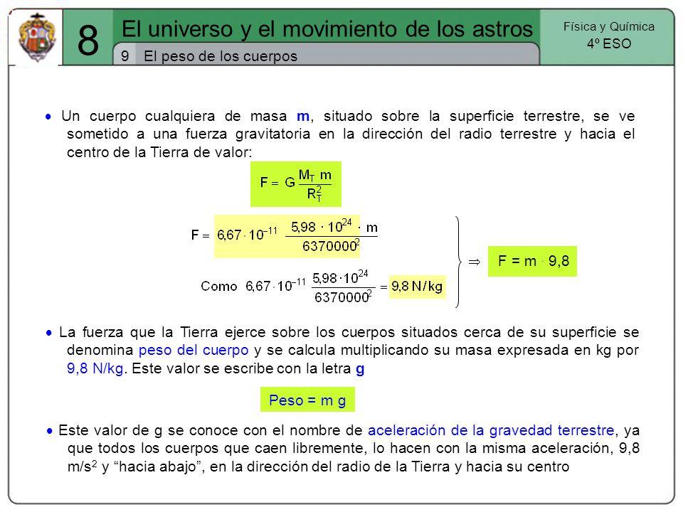 El peso de los cuerpos9 El universo y el movimiento de los astros Física y Química 4º ESO 8 Un cuerpo cualquiera de masa m, situado sobre la superfici