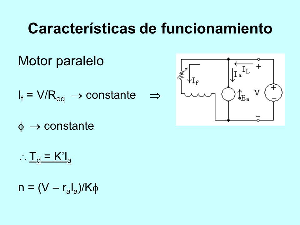 Operación en estado estable T d = K I a 1 E a = K n 2 E a = V – r a I a I a = (V - E a )/R a 3