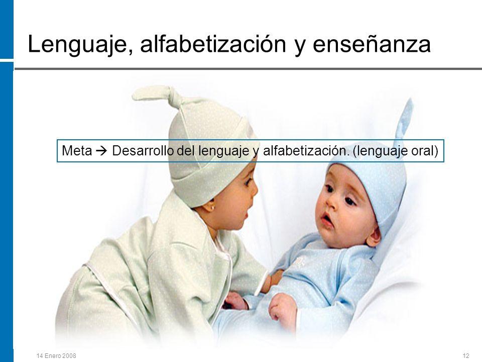 14 Enero 200812 Lenguaje, alfabetización y enseñanza Meta Desarrollo del lenguaje y alfabetización. (lenguaje oral)