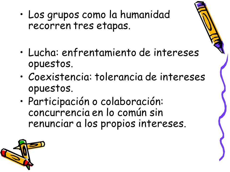 Los grupos como la humanidad recorren tres etapas. Lucha: enfrentamiento de intereses opuestos. Coexistencia: tolerancia de intereses opuestos. Partic