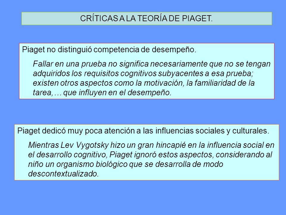 Piaget dedicó muy poca atención a las influencias sociales y culturales. Mientras Lev Vygotsky hizo un gran hincapié en la influencia social en el des