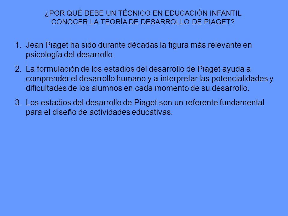¿POR QUÉ DEBE UN TÉCNICO EN EDUCACIÓN INFANTIL CONOCER LA TEORÍA DE DESARROLLO DE PIAGET? 1.Jean Piaget ha sido durante décadas la figura más relevant