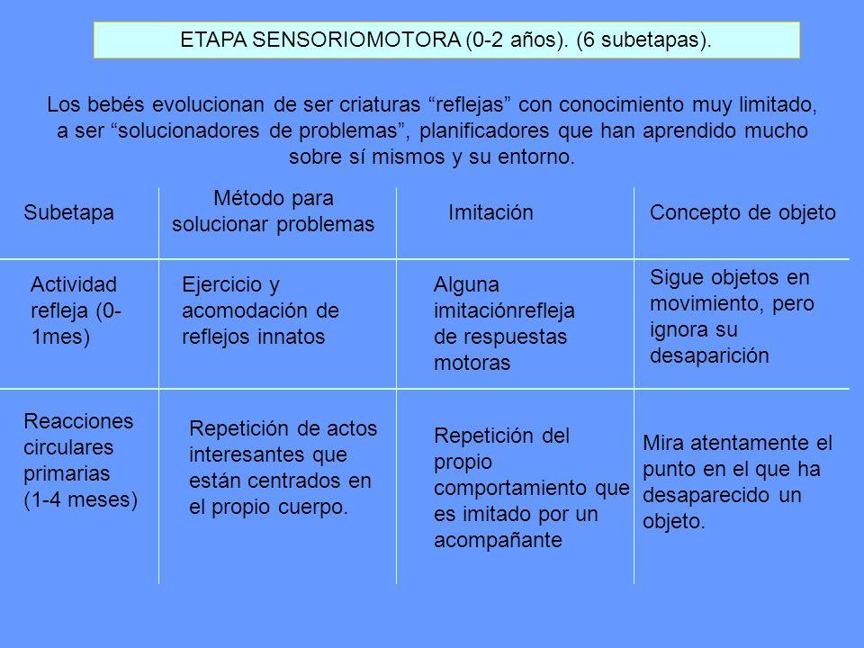 ETAPA SENSORIOMOTORA (0-2 años). (6 subetapas). Los bebés evolucionan de ser criaturas reflejas con conocimiento muy limitado, a ser solucionadores de