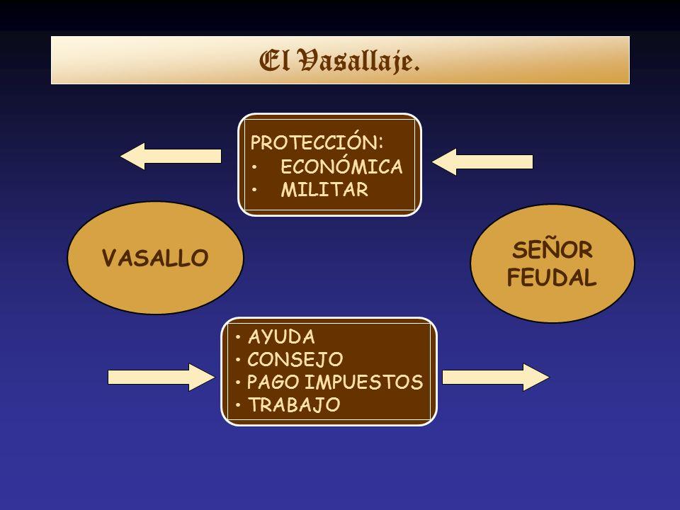 El vínculo entre señor y vasallo: el Vasallaje. S Según esta relación, el vasallo estaba obligado a servir y el señor a proteger. D Deberes del vasall