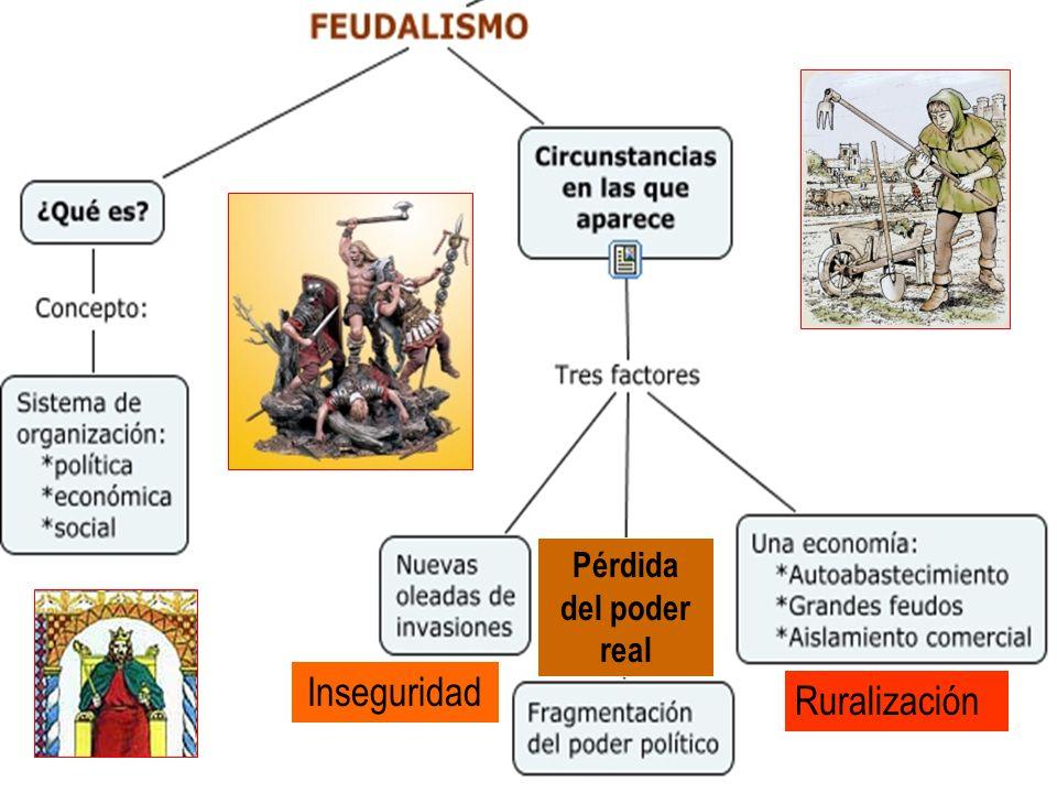 EL FEUDALISMO que se desarrolló durante la Edad Media, alcanzando sus formas más características entre los siglos X y XV, y El feudalismo fue un siste