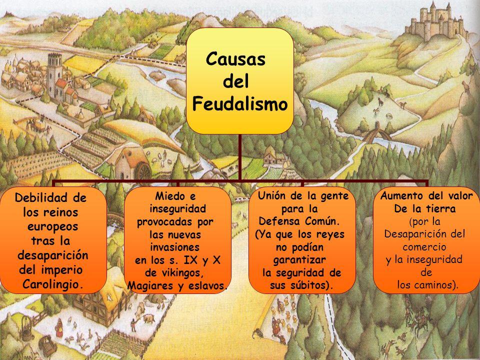 Causas del Feudalismo Debilidad de los reinos europeos tras la desaparición del imperio Carolingio.