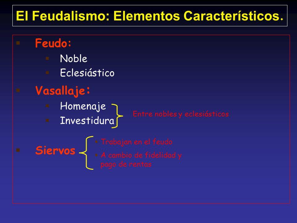 Feudo: Noble Eclesiástico Vasallaje : Homenaje Investidura Siervos El Feudalismo: Elementos Característicos.