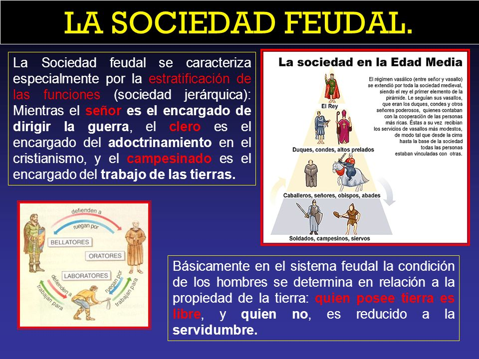 Decadencia del Feudalismo: El feudalismo alcanzó el punto culminante de su desarrollo en el siglo XIII; a partir de entonces inició su decadencia.