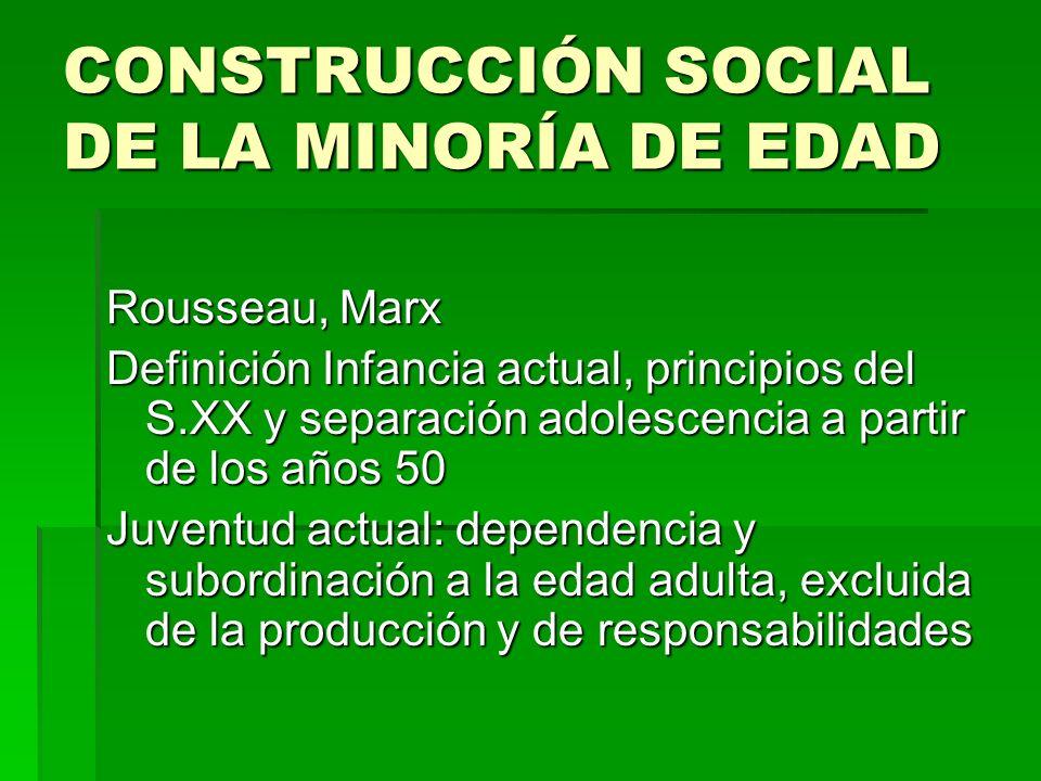 CONSTRUCCIÓN SOCIAL DE LA MINORÍA DE EDAD Rousseau, Marx Definición Infancia actual, principios del S.XX y separación adolescencia a partir de los año