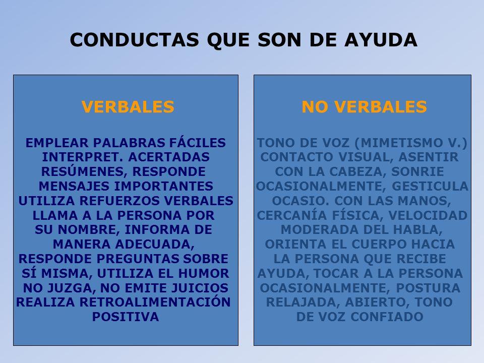 CONDUCTAS QUE SON DE AYUDA VERBALES EMPLEAR PALABRAS FÁCILES INTERPRET. ACERTADAS RESÚMENES, RESPONDE MENSAJES IMPORTANTES UTILIZA REFUERZOS VERBALES