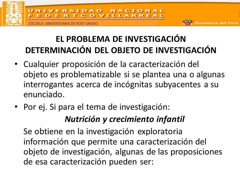 ESCUELA UNIVERSITARIA DE POST GRADO EL PROBLEMA DE INVESTIGACIÓN DETERMINACIÓN DEL OBJETO DE INVESTIGACIÓN Cualquier proposición de la caracterización