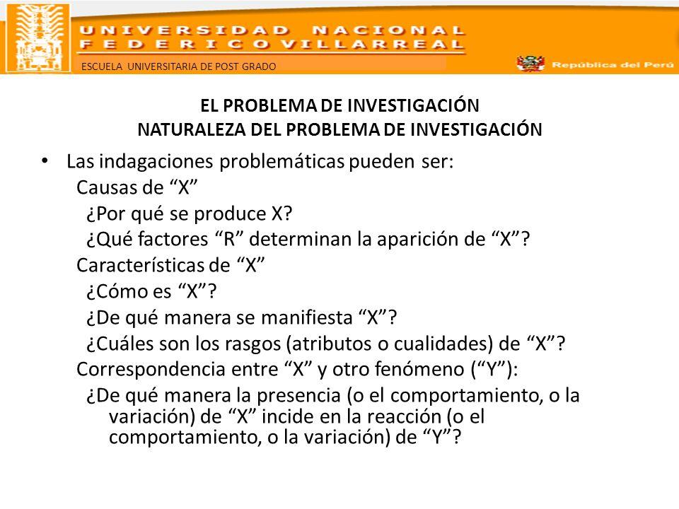 ESCUELA UNIVERSITARIA DE POST GRADO EL PROBLEMA DE INVESTIGACIÓN NATURALEZA DEL PROBLEMA DE INVESTIGACIÓN Las indagaciones problemáticas pueden ser: C