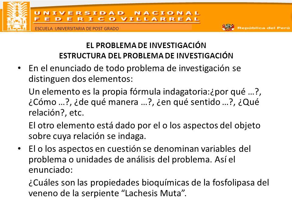 ESCUELA UNIVERSITARIA DE POST GRADO EL PROBLEMA DE INVESTIGACIÓN ESTRUCTURA DEL PROBLEMA DE INVESTIGACIÓN En el enunciado de todo problema de investig