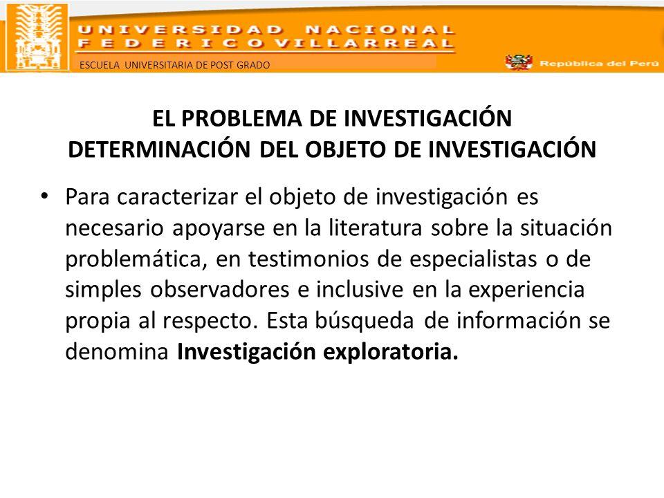ESCUELA UNIVERSITARIA DE POST GRADO EL PROBLEMA DE INVESTIGACIÓN DETERMINACIÓN DEL OBJETO DE INVESTIGACIÓN Para caracterizar el objeto de investigació