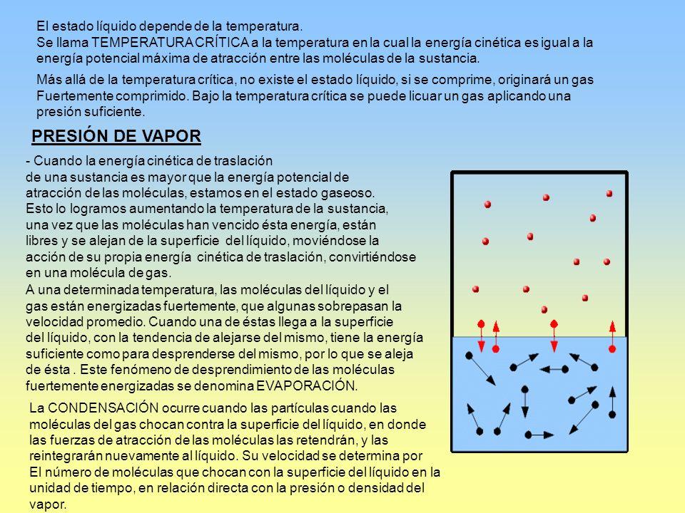 El estado líquido depende de la temperatura. Se llama TEMPERATURA CRÍTICA a la temperatura en la cual la energía cinética es igual a la energía potenc