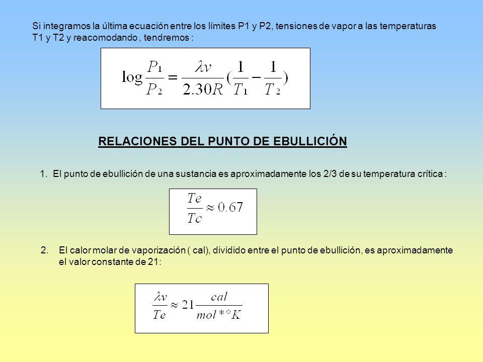 Si integramos la última ecuación entre los límites P1 y P2, tensiones de vapor a las temperaturas T1 y T2 y reacomodando, tendremos : RELACIONES DEL P
