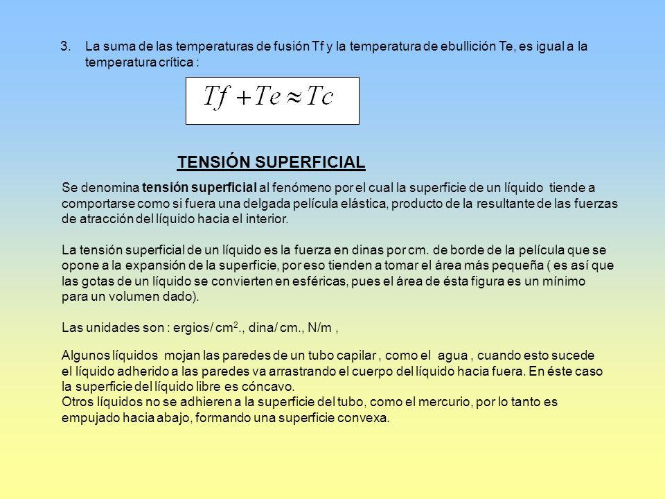 3.La suma de las temperaturas de fusión Tf y la temperatura de ebullición Te, es igual a la temperatura crítica : TENSIÓN SUPERFICIAL Se denomina tens