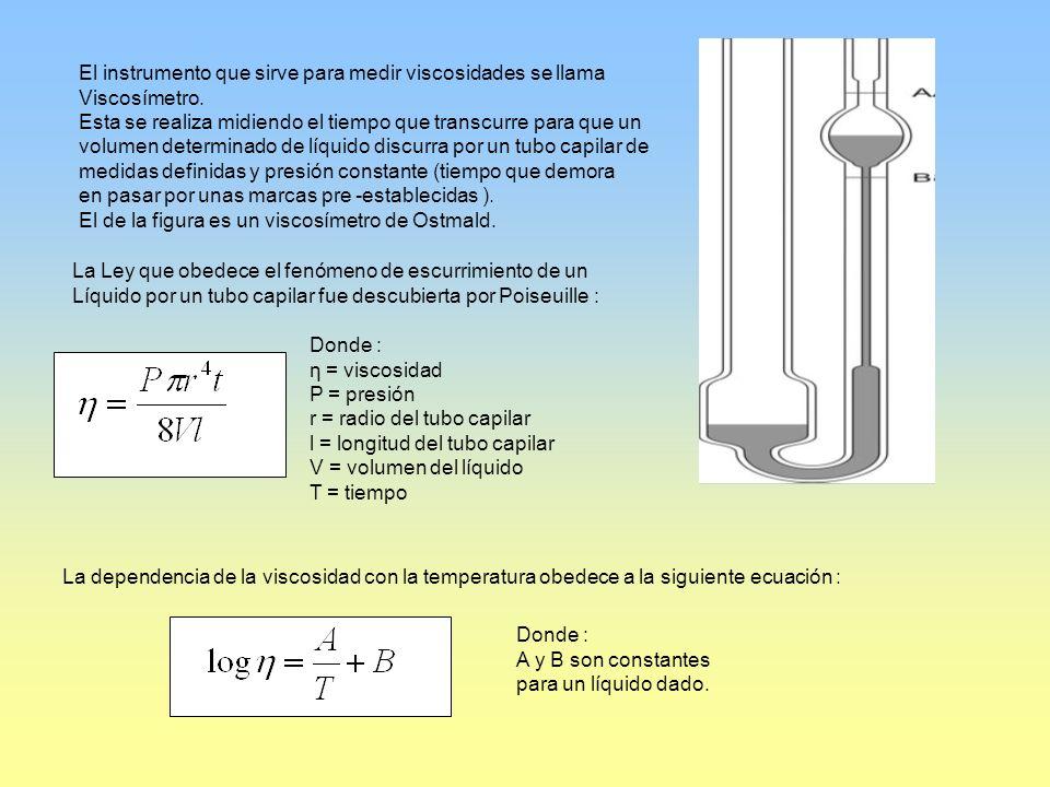 El instrumento que sirve para medir viscosidades se llama Viscosímetro. Esta se realiza midiendo el tiempo que transcurre para que un volumen determin