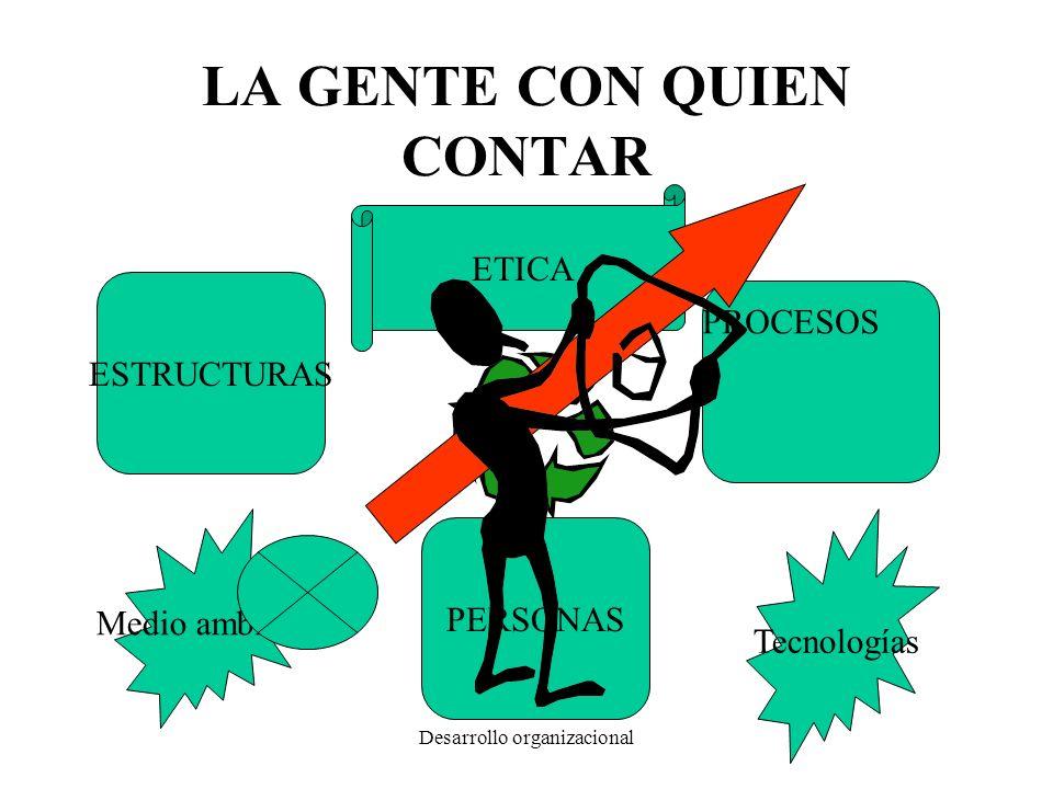 Desarrollo organizacional LA GENTE CON QUIEN CONTAR ESTRUCTURAS PROCESOS PERSONAS Tecnologías Medio ambiente ETICA