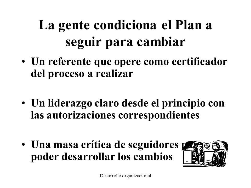 Desarrollo organizacional La gente condiciona el Plan a seguir para cambiar Un referente que opere como certificador del proceso a realizar Un lideraz