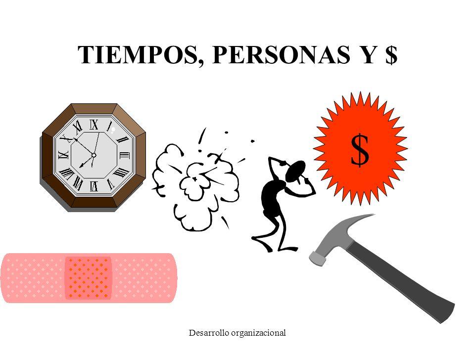 Desarrollo organizacional TIEMPOS, PERSONAS Y $ $