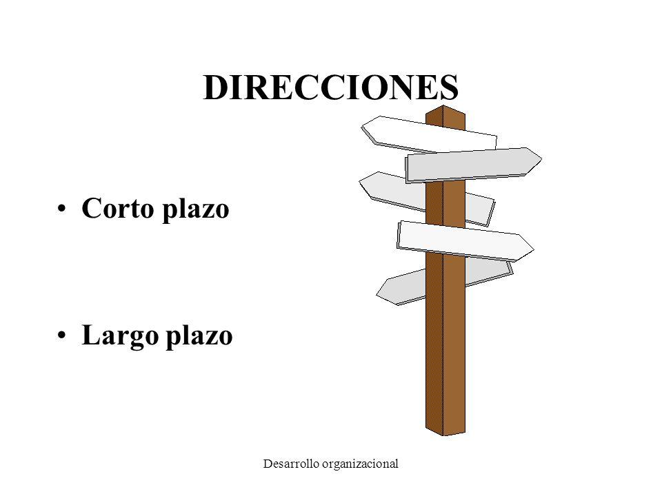 Desarrollo organizacional DIRECCIONES Corto plazo Largo plazo