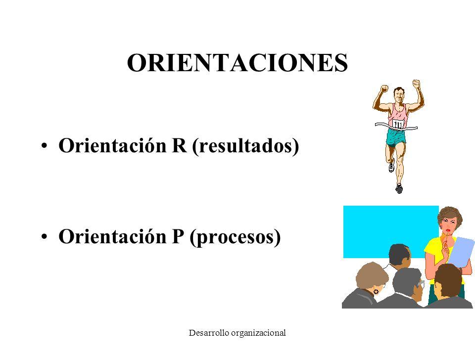 Desarrollo organizacional ORIENTACIONES Orientación R (resultados) Orientación P (procesos)