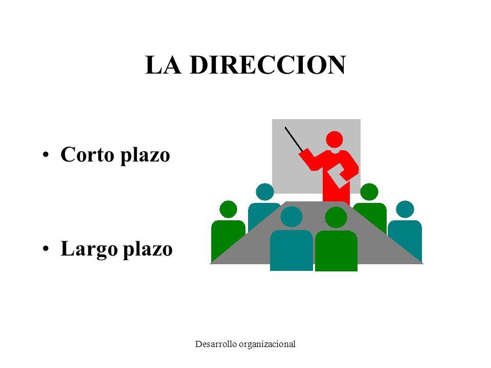 Desarrollo organizacional LA DIRECCION Corto plazo Largo plazo