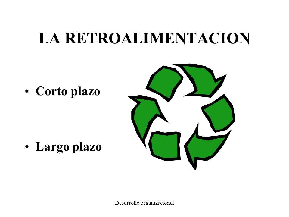Desarrollo organizacional LA RETROALIMENTACION Corto plazo Largo plazo