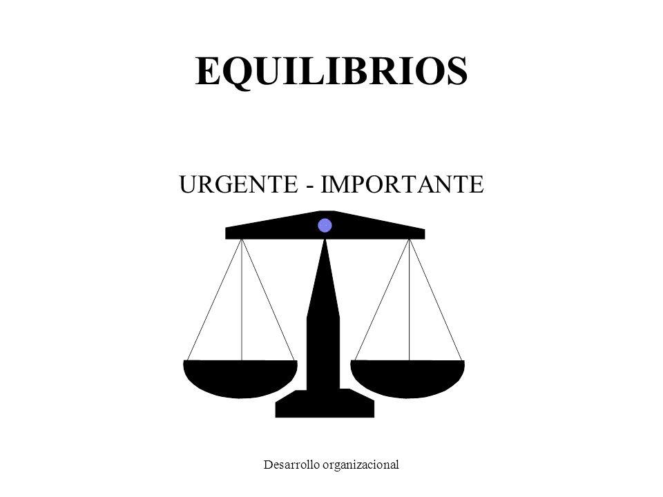 Desarrollo organizacional EQUILIBRIOS URGENTE - IMPORTANTE