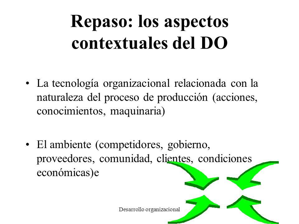 Desarrollo organizacional Repaso: los aspectos contextuales del DO La tecnología organizacional relacionada con la naturaleza del proceso de producció